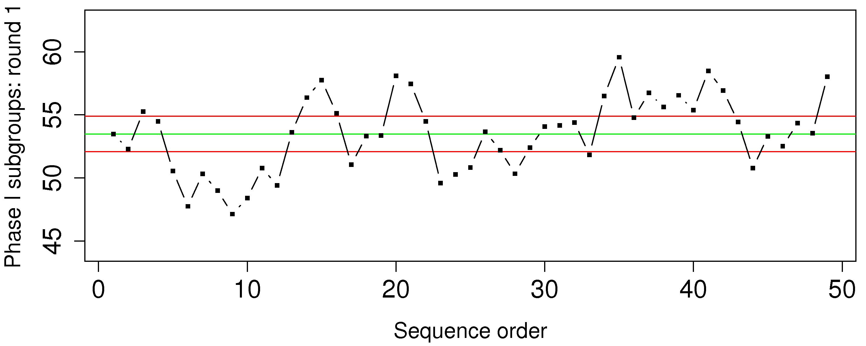 3 12  Exercises — Process Improvement using Data
